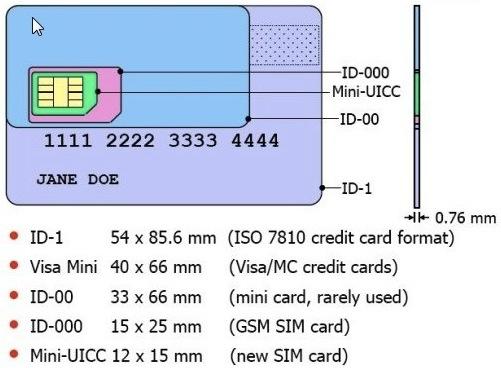apple ipad 3g normale gsm sim karte auf micro sim format 3ff zuschneiden. Black Bedroom Furniture Sets. Home Design Ideas